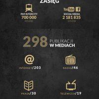 Infografika - I edycja BohaterON